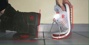 15 conseils pour l'achat d'une chaussure (Part 02)